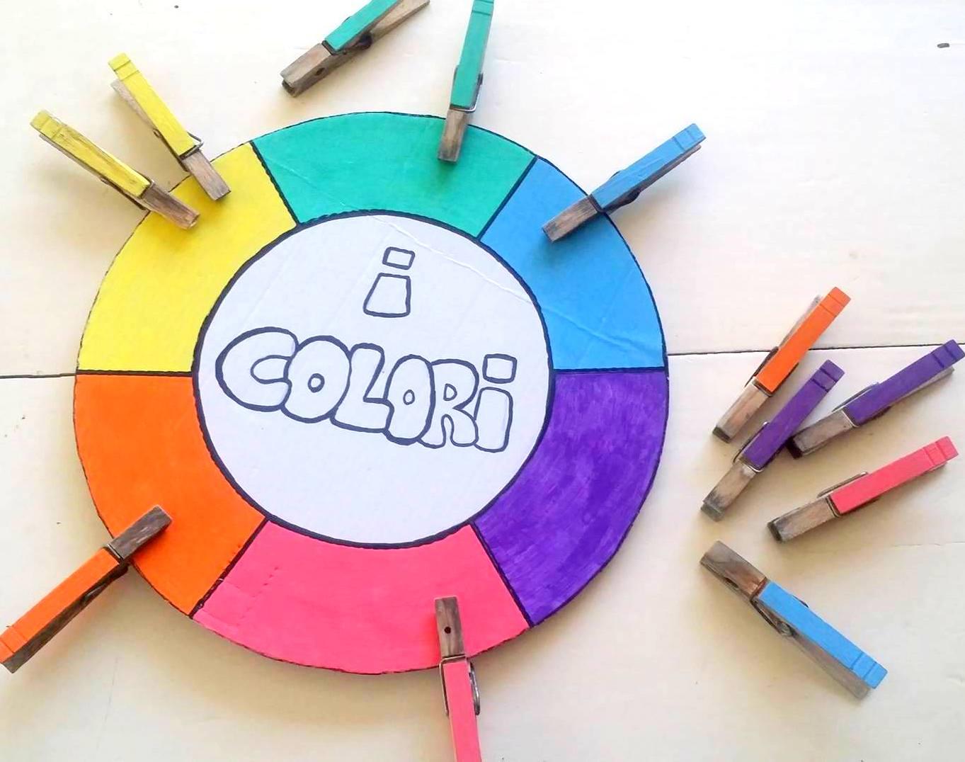 Extrêmement come realizzare la ruota dei colori - Centrifugato di Mamma NK23